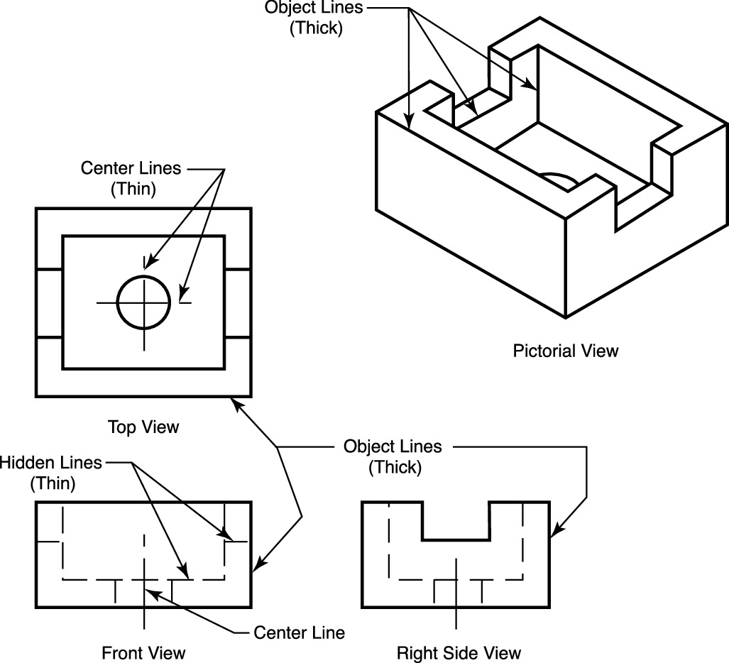 Drawing With Hidden Lines : Quick reference for using technical drawings scroll saw