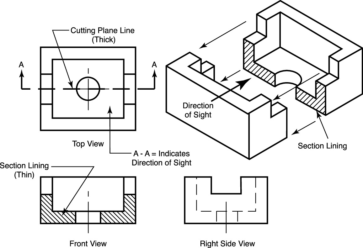 Quick Reference For Using Technical Drawings